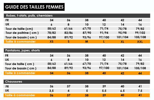 guide taille